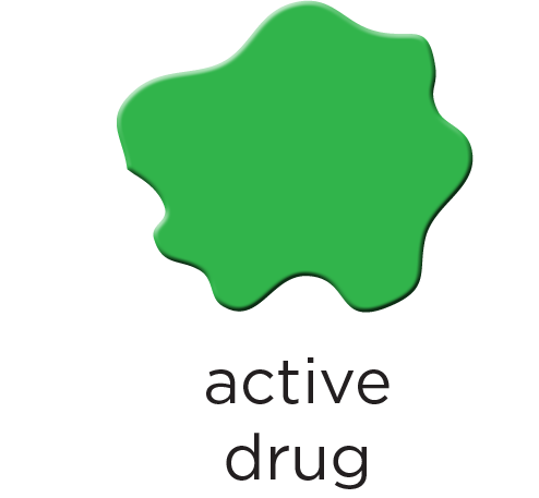 active_drug Pharmacogenomics for Physicians